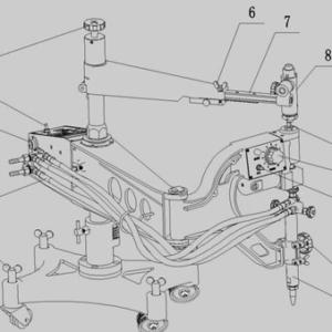 portable gas cutting machine profile cutter co2 gas cutting machine